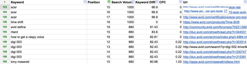 avid-keywords-google-sheet