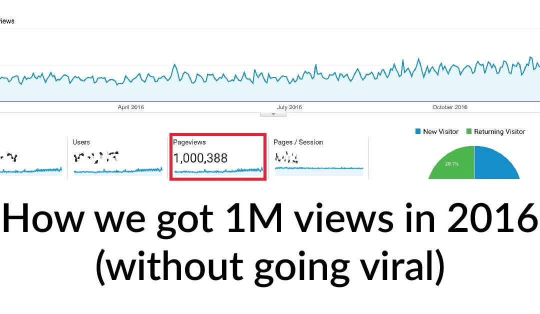How I Got to 1 Million Pageviews (from Scratch)