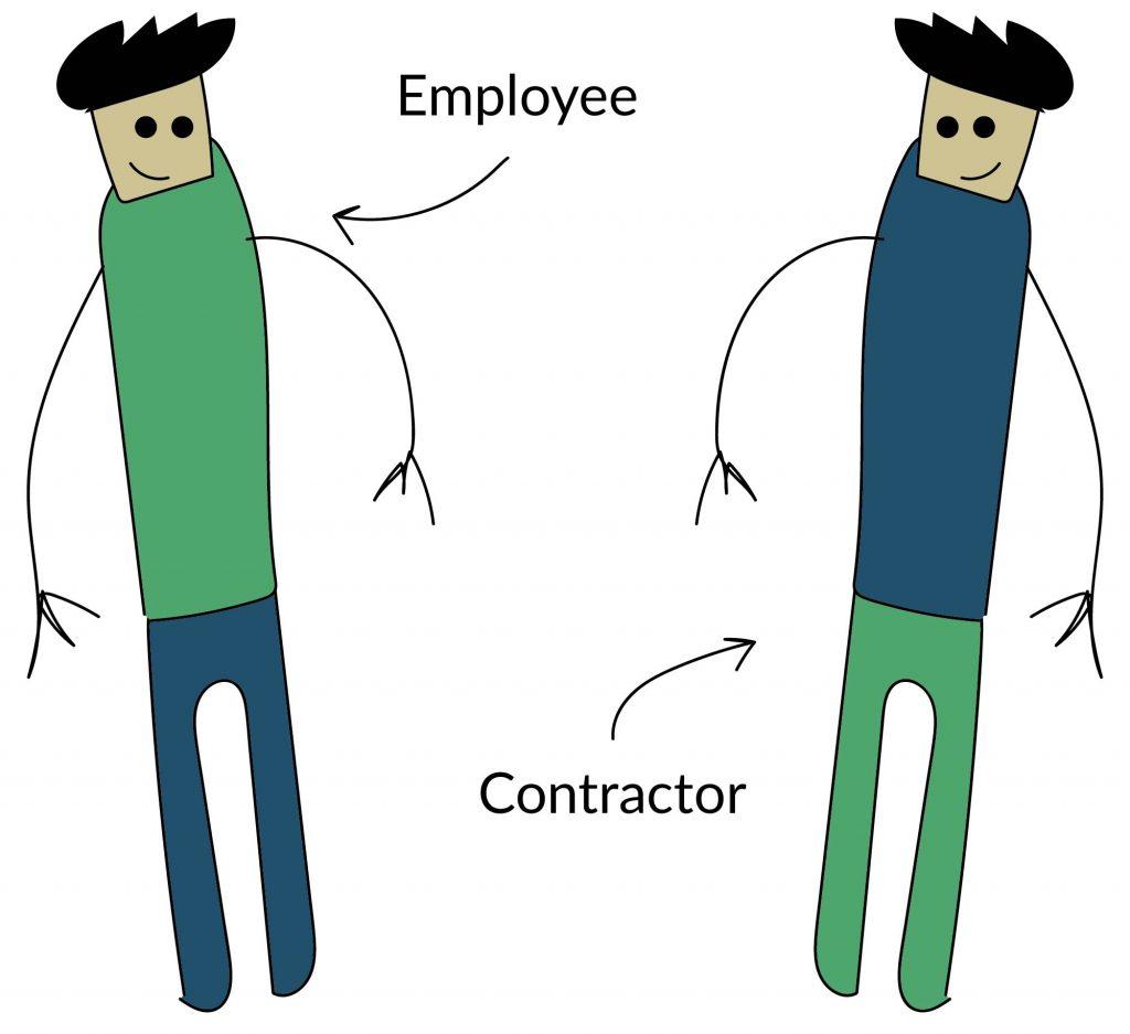 identical-contractor-employee